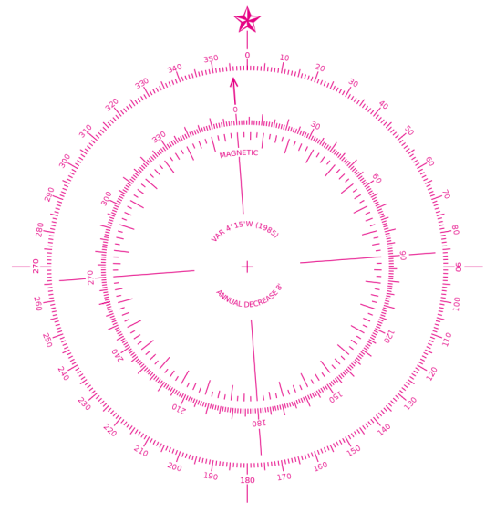 800px-Modern_nautical_compass_rose.svg